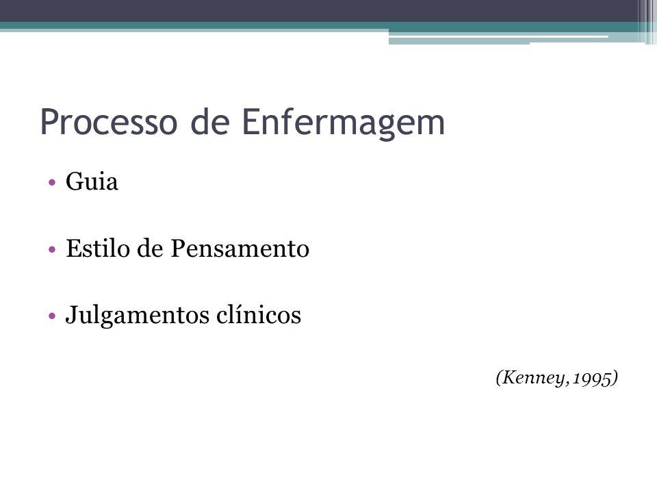 Processo de Enfermagem Guia Estilo de Pensamento Julgamentos clínicos (Kenney, 1995)
