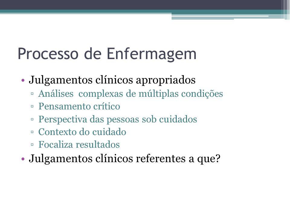 Processo de Enfermagem Julgamentos clínicos apropriados Análises complexas de múltiplas condições Pensamento crítico Perspectiva das pessoas sob cuida