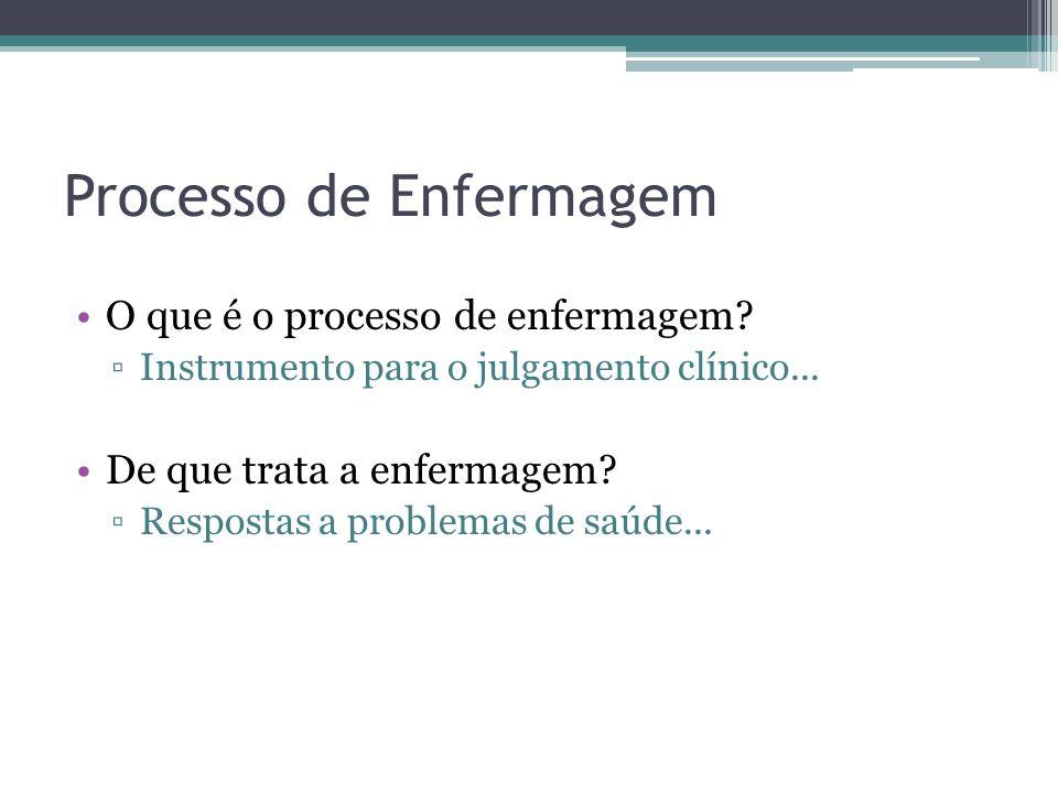 Processo de Enfermagem O que é o processo de enfermagem? Instrumento para o julgamento clínico... De que trata a enfermagem? Respostas a problemas de
