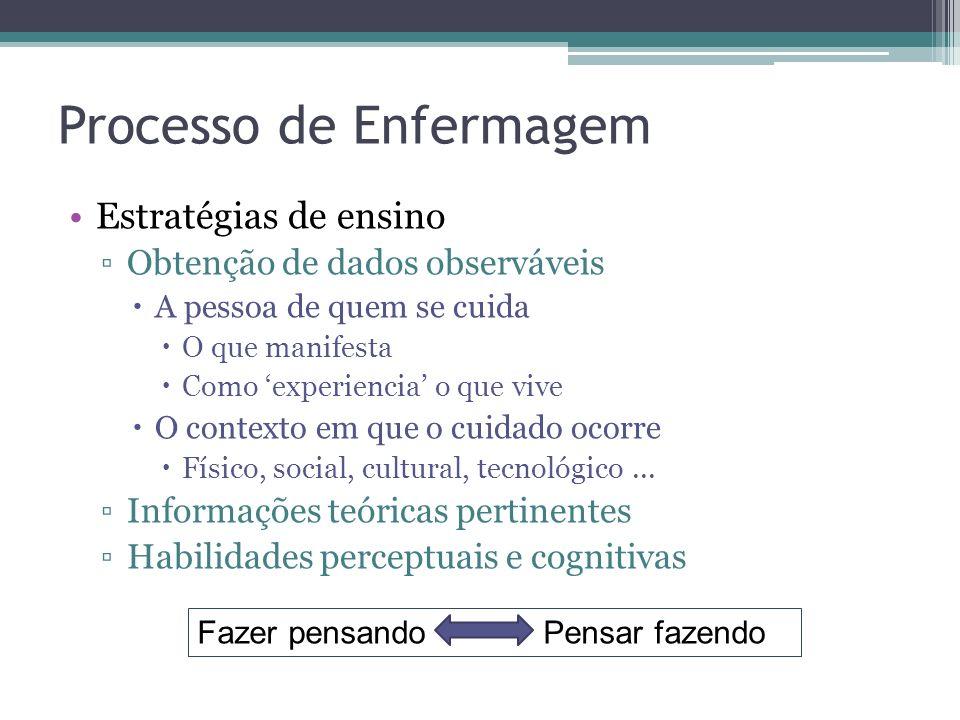 Processo de Enfermagem Estratégias de ensino Obtenção de dados observáveis A pessoa de quem se cuida O que manifesta Como experiencia o que vive O con