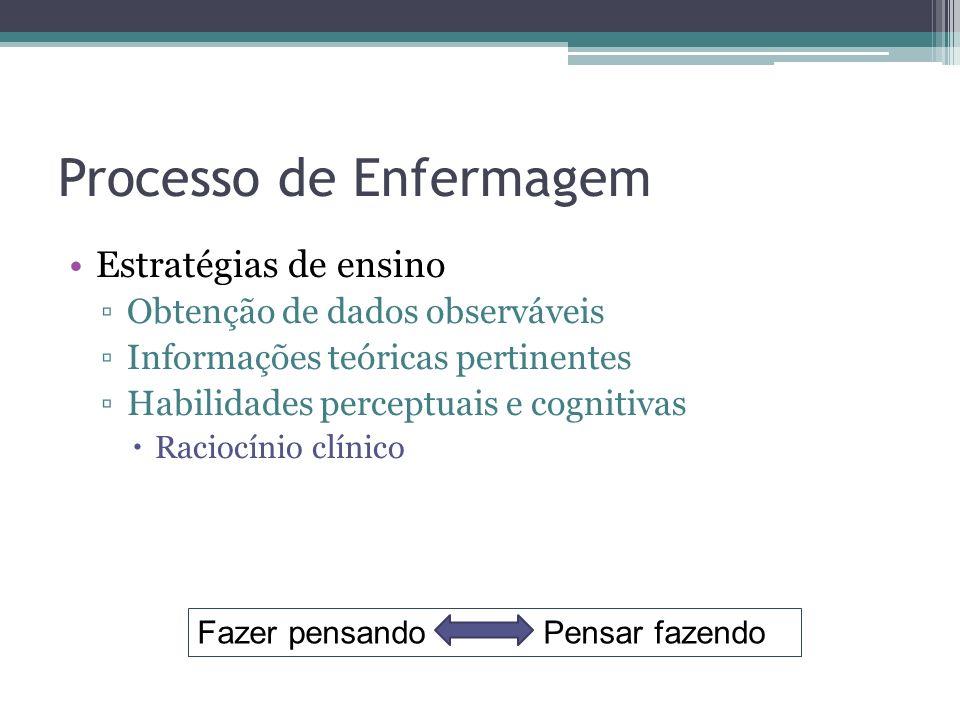 Processo de Enfermagem Estratégias de ensino Obtenção de dados observáveis Informações teóricas pertinentes Habilidades perceptuais e cognitivas Raciocínio clínico Fazer pensando Pensar fazendo