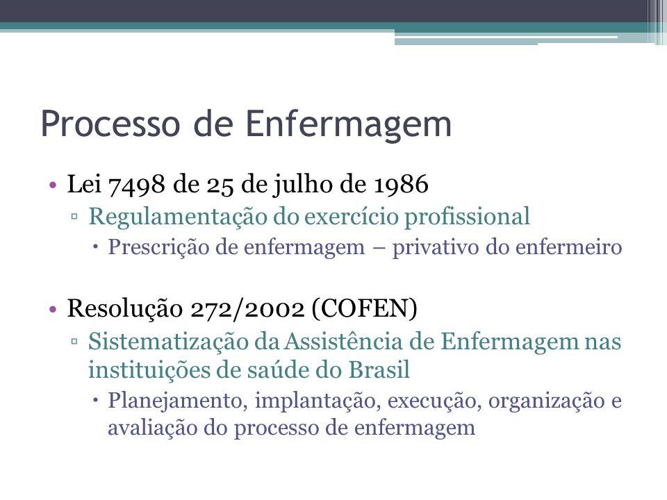 Processo de Enfermagem Lei 7498 de 25 de julho de 1986 Regulamentação do exercício profissional Prescrição de enfermagem – privativo do enfermeiro Resolução 272/2002 (COFEN) Sistematização da Assistência de Enfermagem nas instituições de saúde do Brasil Planejamento, implantação, execução, organização e avaliação do processo de enfermagem