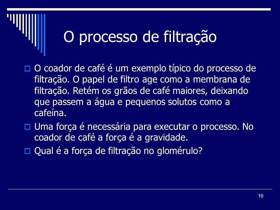 10 O processo de filtração O coador de café é um exemplo típico do processo de filtração. O papel de filtro age como a membrana de filtração. Retém os