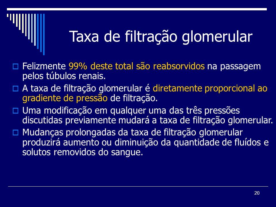 20 Taxa de filtração glomerular Felizmente 99% deste total são reabsorvidos na passagem pelos túbulos renais. A taxa de filtração glomerular é diretam