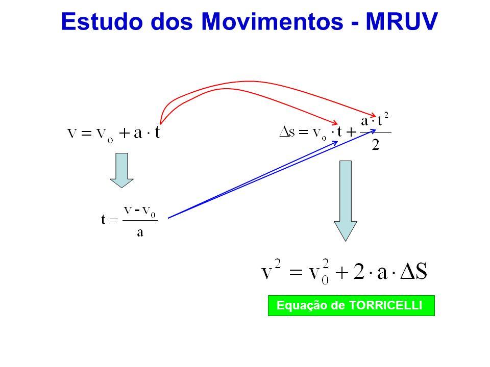 Estudo dos Movimentos - MRUV Equação de TORRICELLI