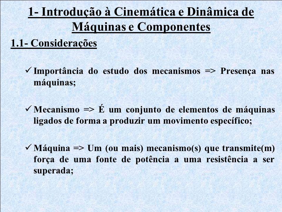 1- Introdução à Cinemática e Dinâmica de Máquinas e Componentes 1.1- Considerações Importância do estudo dos mecanismos => Presença nas máquinas; Meca