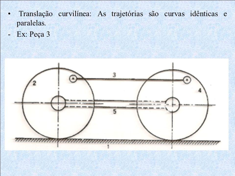 Translação curvilínea: As trajetórias são curvas idênticas e paralelas. -Ex: Peça 3