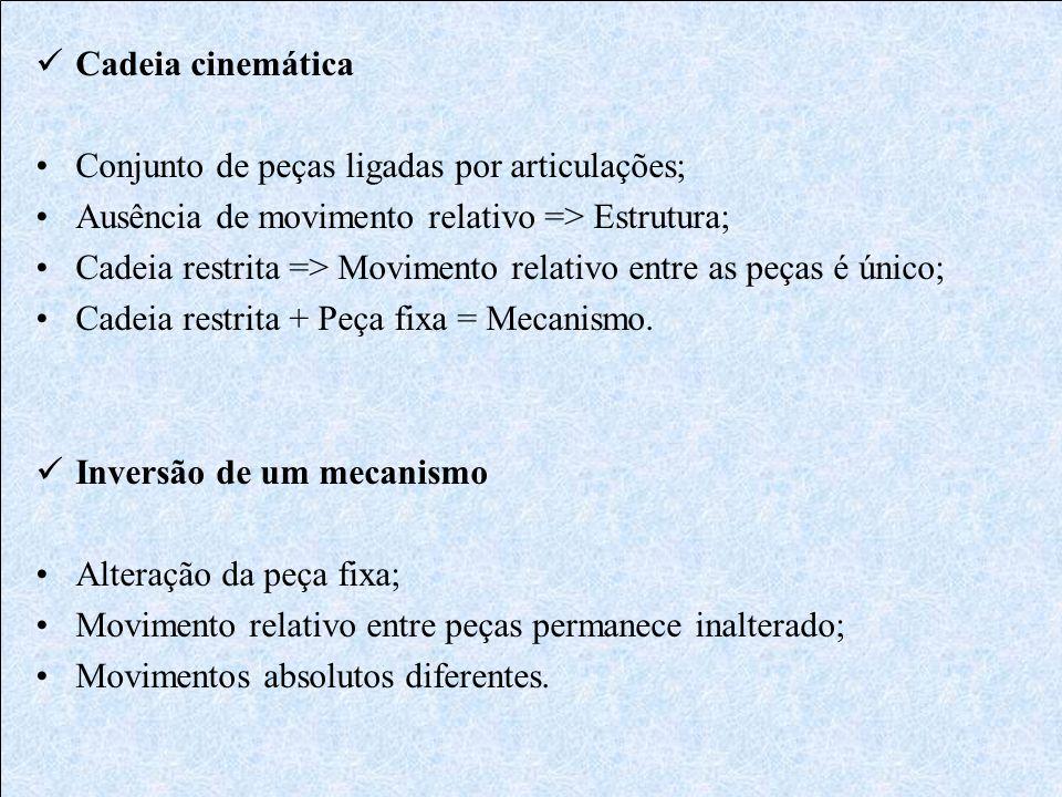 Cadeia cinemática Conjunto de peças ligadas por articulações; Ausência de movimento relativo => Estrutura; Cadeia restrita => Movimento relativo entre