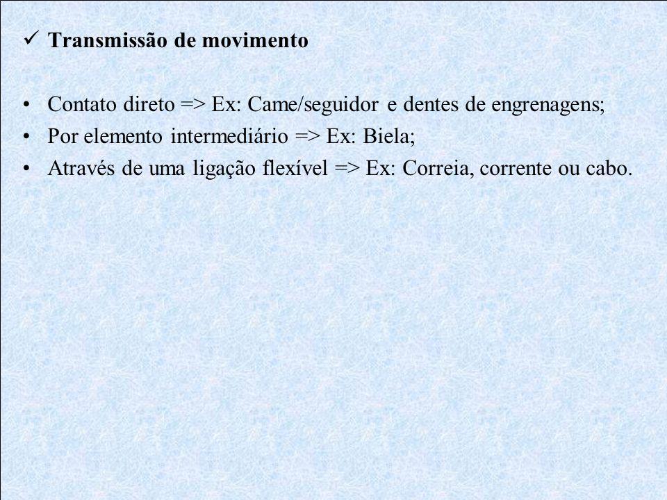 Transmissão de movimento Contato direto => Ex: Came/seguidor e dentes de engrenagens; Por elemento intermediário => Ex: Biela; Através de uma ligação