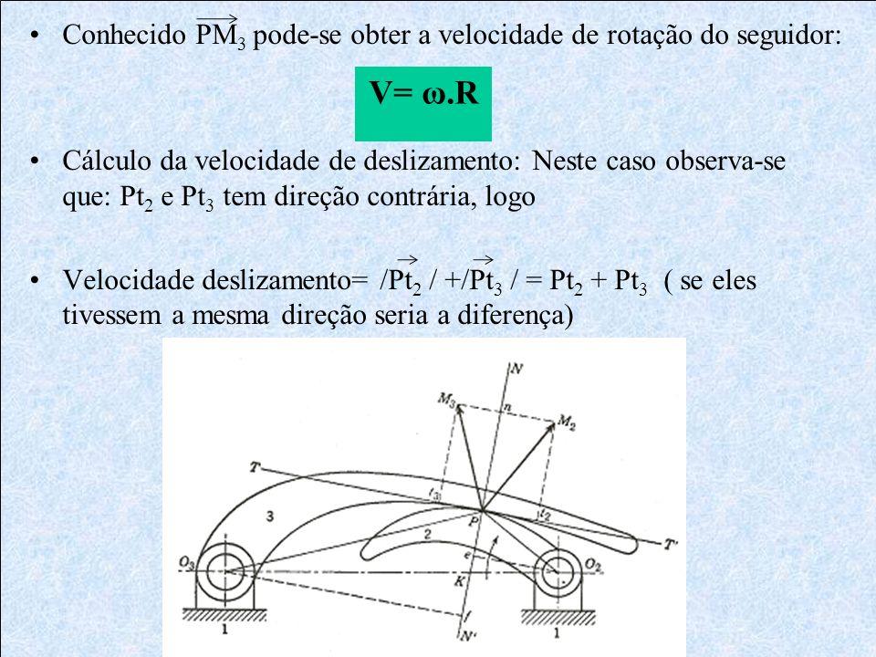 Conhecido PM 3 pode-se obter a velocidade de rotação do seguidor: Cálculo da velocidade de deslizamento: Neste caso observa-se que: Pt 2 e Pt 3 tem di