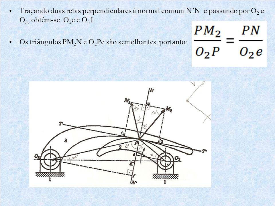 Traçando duas retas perpendiculares à normal comum NN e passando por O 2 e O 3, obtém-se O 2 e e O 3 f Os triângulos PM 2 N e O 2 Pe são semelhantes,