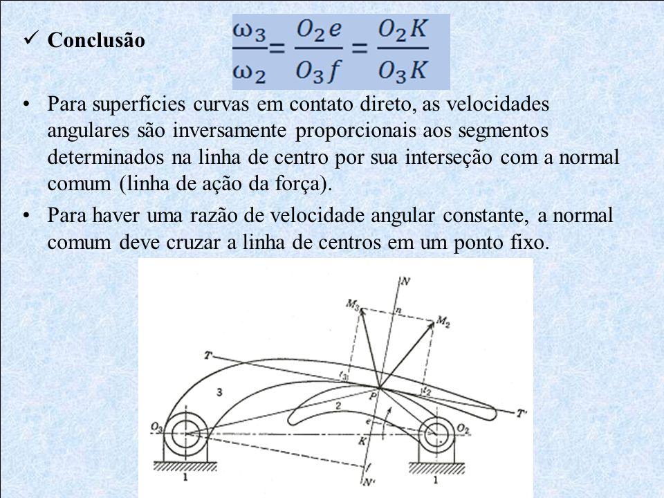 Conclusão Para superfícies curvas em contato direto, as velocidades angulares são inversamente proporcionais aos segmentos determinados na linha de ce