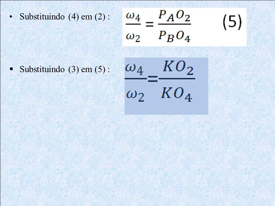 Substituindo (4) em (2) : Substituindo (3) em (5) :