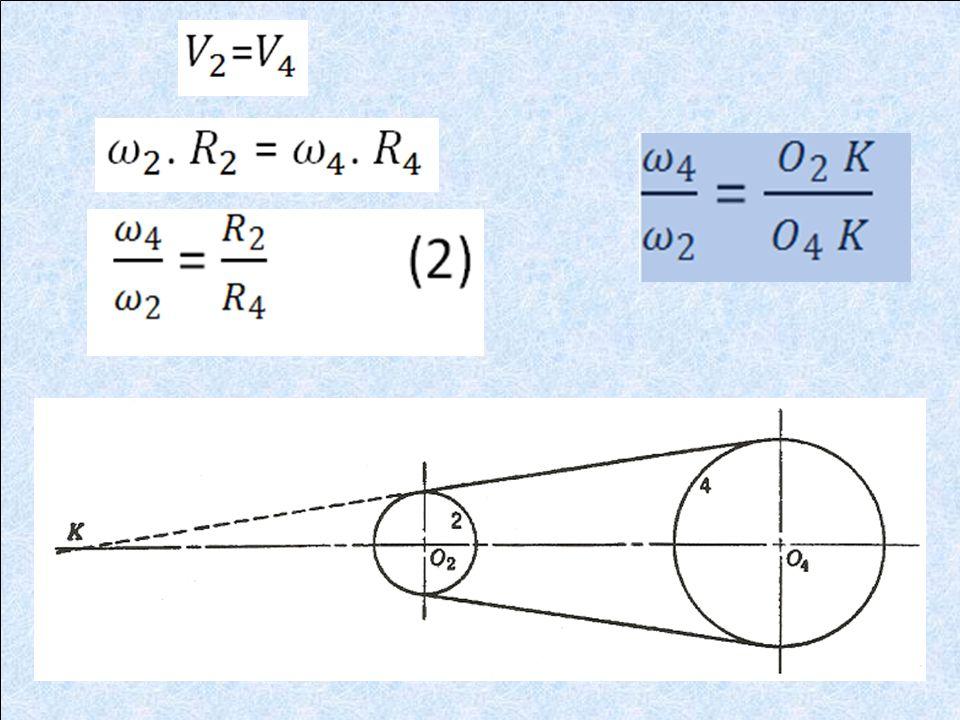 Conclusão: As velocidades angulares das polias são inversamente proporcionais ao segmento determinado na linha de centro por sua interseção com a linh