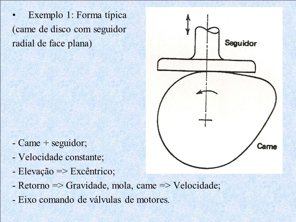Exemplo 1: Forma típica (came de disco com seguidor radial de face plana) - Came + seguidor; - Velocidade constante; - Elevação => Excêntrico; - Retor