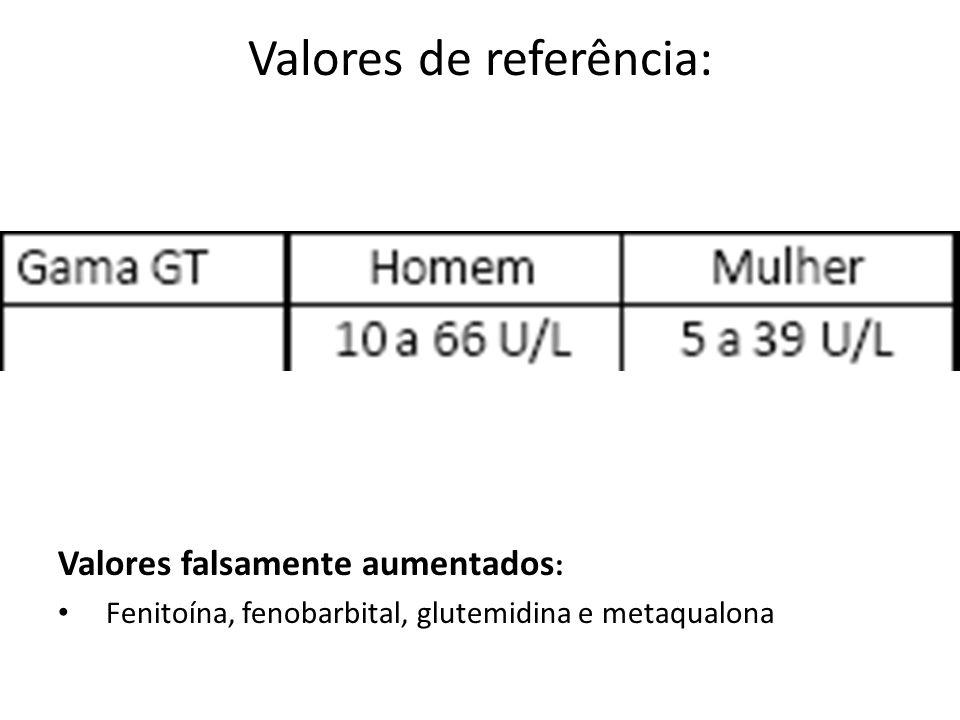 Valores de referência: Valores falsamente aumentados : Fenitoína, fenobarbital, glutemidina e metaqualona