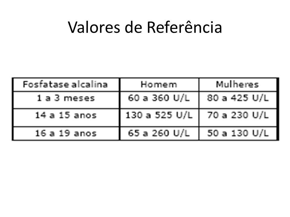 Hiperfosfatasemia alcalina Obstrução Extrahepática.