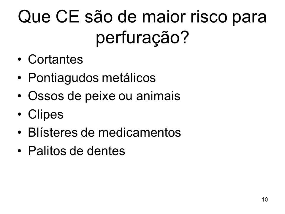 Que CE são de maior risco para perfuração? Cortantes Pontiagudos metálicos Ossos de peixe ou animais Clipes Blísteres de medicamentos Palitos de dente