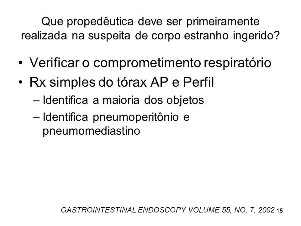 Que propedêutica deve ser primeiramente realizada na suspeita de corpo estranho ingerido? Verificar o comprometimento respiratório Rx simples do tórax