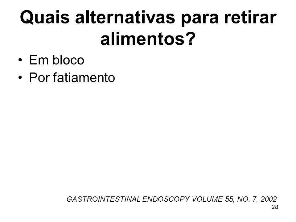 Quais alternativas para retirar alimentos? Em bloco Por fatiamento GASTROINTESTINAL ENDOSCOPY VOLUME 55, NO. 7, 2002 28