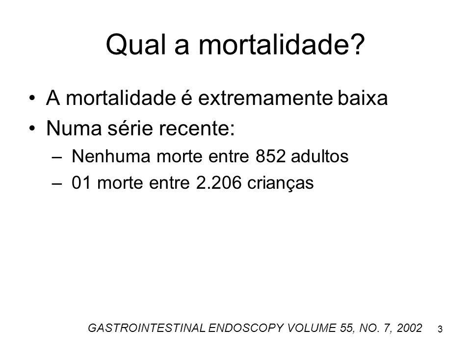 Qual a mortalidade? A mortalidade é extremamente baixa Numa série recente: – Nenhuma morte entre 852 adultos – 01 morte entre 2.206 crianças GASTROINT