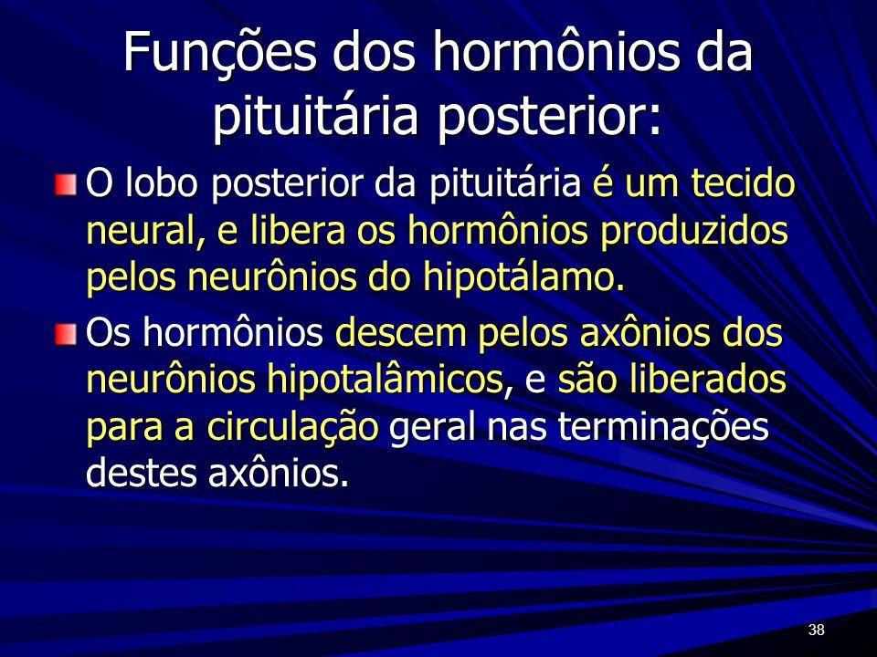 38 Funções dos hormônios da pituitária posterior: O lobo posterior da pituitária é um tecido neural, e libera os hormônios produzidos pelos neurônios