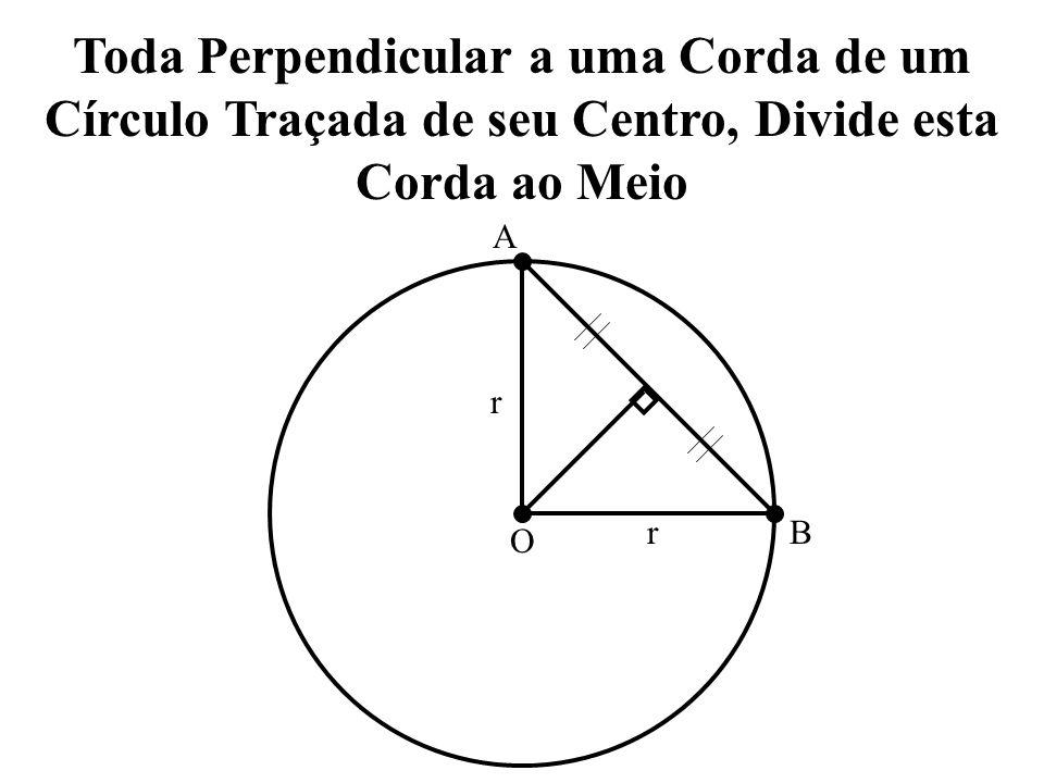 Arco Menor e Arco Maior O A B arco menor arco maior