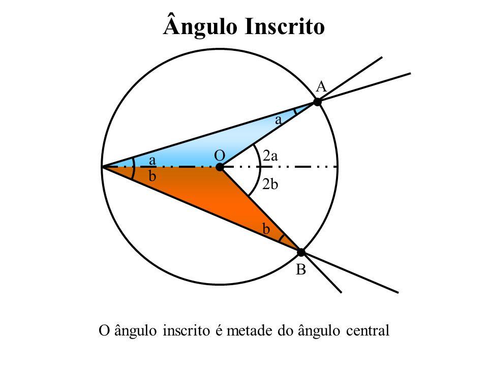 Ângulo Central O B A