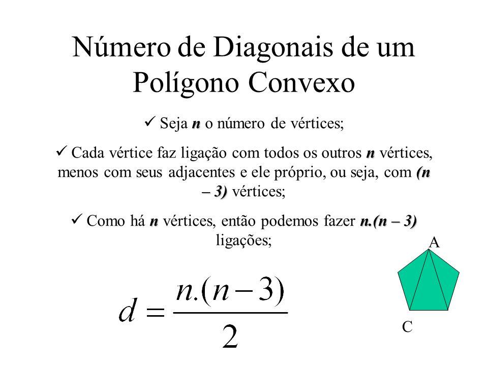 Diagonais de um Polígono Convexo Diagonal de um polígono é um segmento de reta que tem por extremidades dois vértices não-consecutivos do polígono.