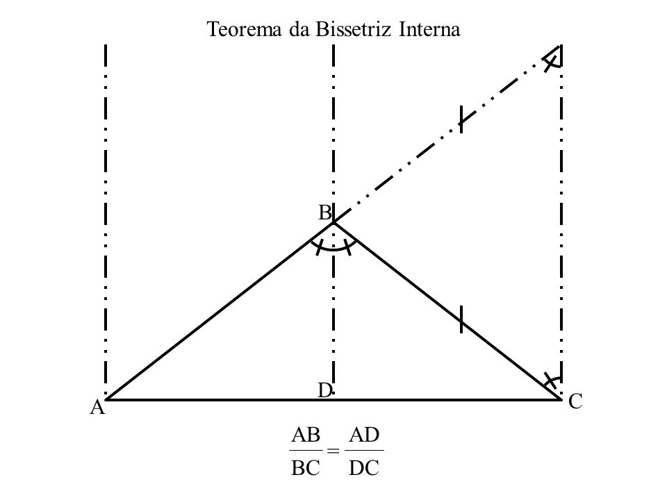 Teorema da Bissetriz Interna A B C D AB BC = AD DC