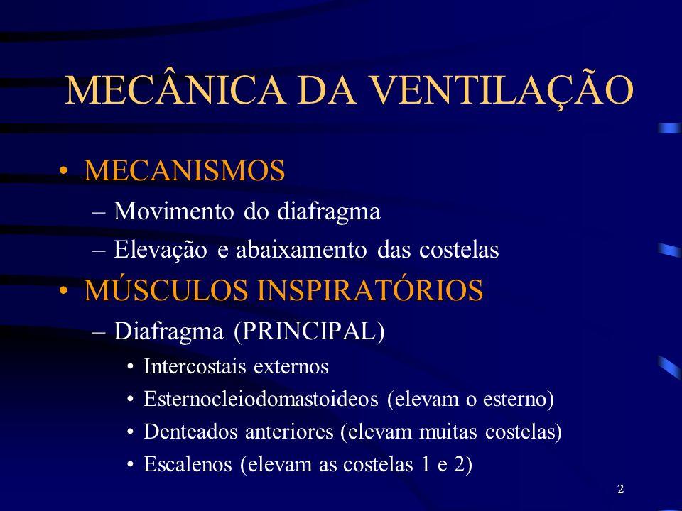 2 MECÂNICA DA VENTILAÇÃO MECANISMOS –Movimento do diafragma –Elevação e abaixamento das costelas MÚSCULOS INSPIRATÓRIOS –Diafragma (PRINCIPAL) Interco