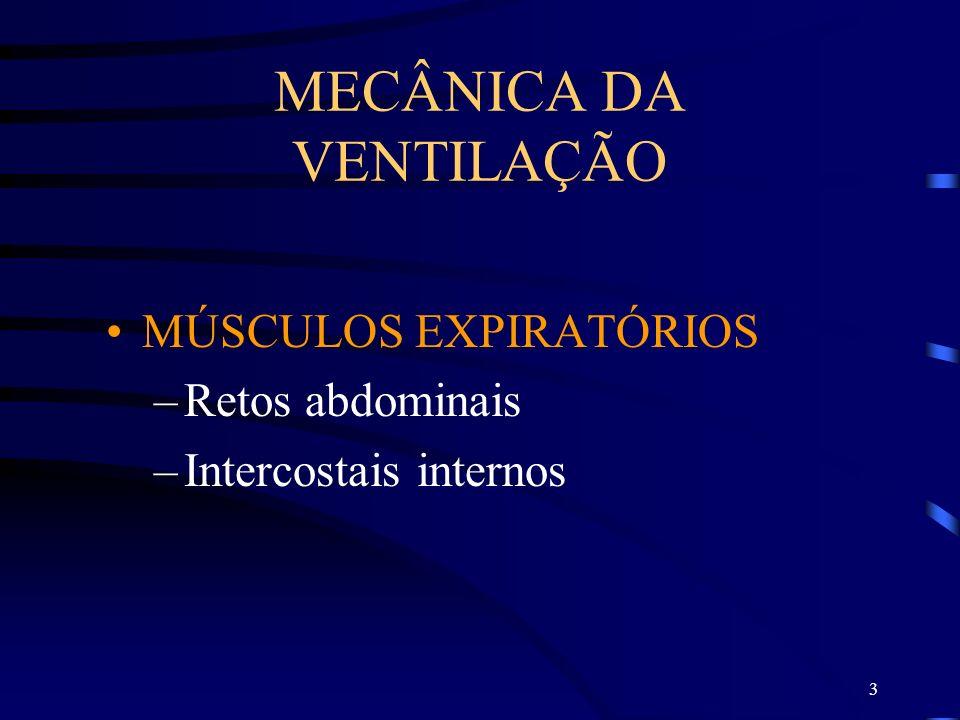 3 MECÂNICA DA VENTILAÇÃO MÚSCULOS EXPIRATÓRIOS –Retos abdominais –Intercostais internos