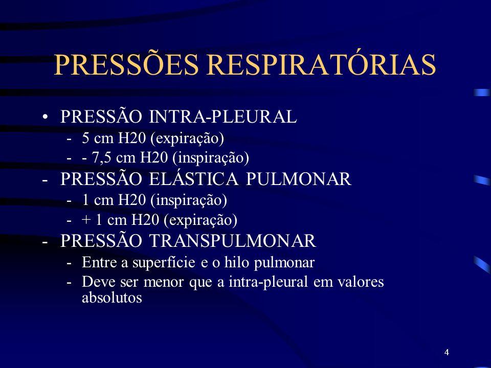 4 PRESSÕES RESPIRATÓRIAS PRESSÃO INTRA-PLEURAL -5 cm H20 (expiração) -- 7,5 cm H20 (inspiração) -PRESSÃO ELÁSTICA PULMONAR -1 cm H20 (inspiração) -+ 1