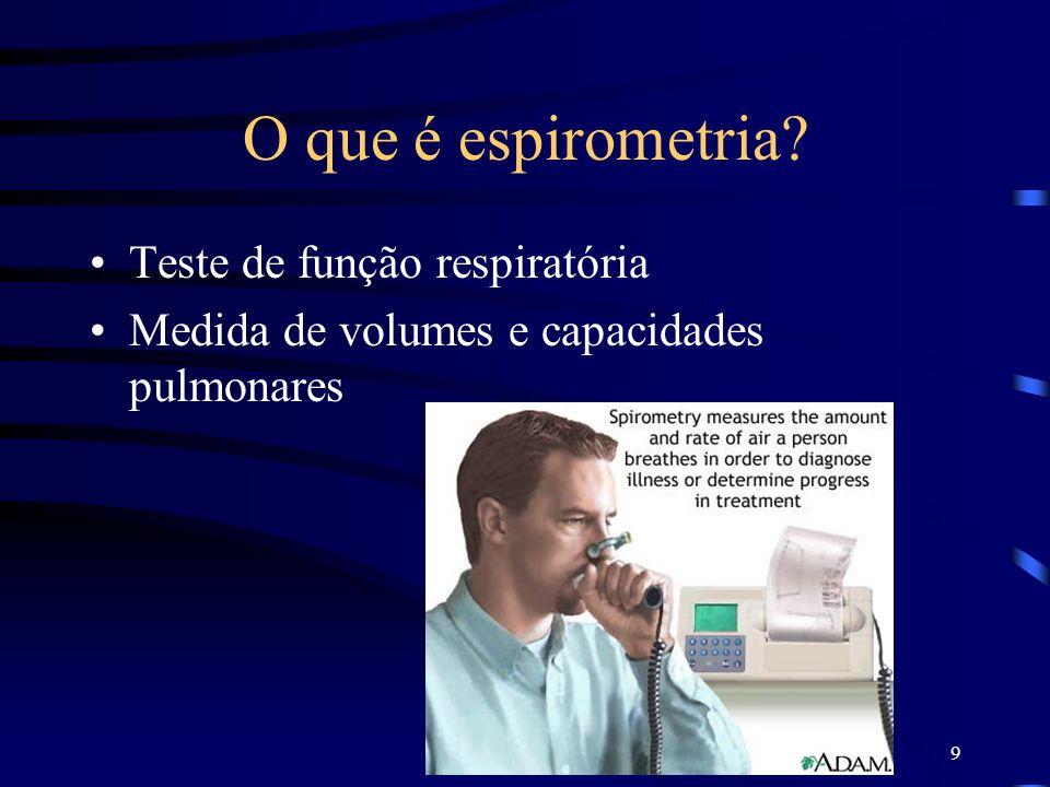 9 O que é espirometria? Teste de função respiratória Medida de volumes e capacidades pulmonares