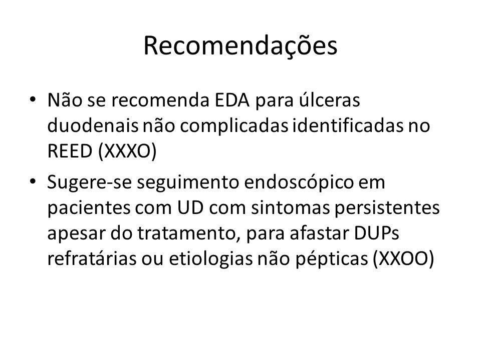 Recomendações Não se recomenda EDA para úlceras duodenais não complicadas identificadas no REED (XXXO) Sugere-se seguimento endoscópico em pacientes c