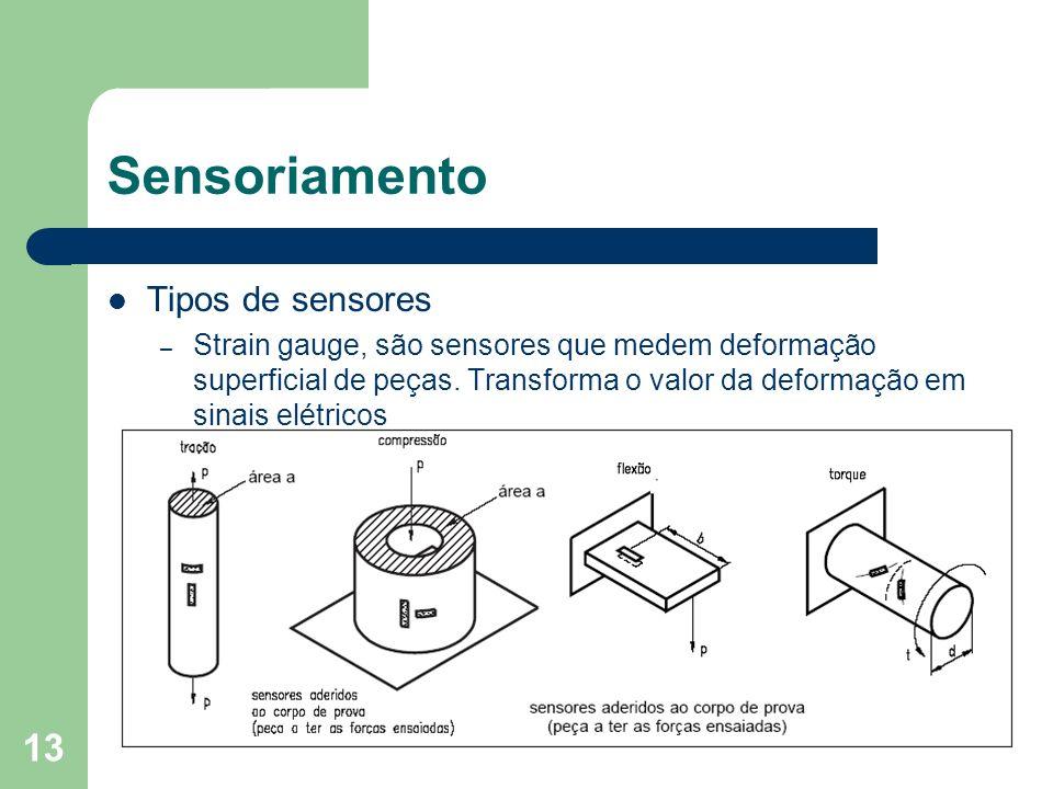 13 Sensoriamento Tipos de sensores – Strain gauge, são sensores que medem deformação superficial de peças. Transforma o valor da deformação em sinais