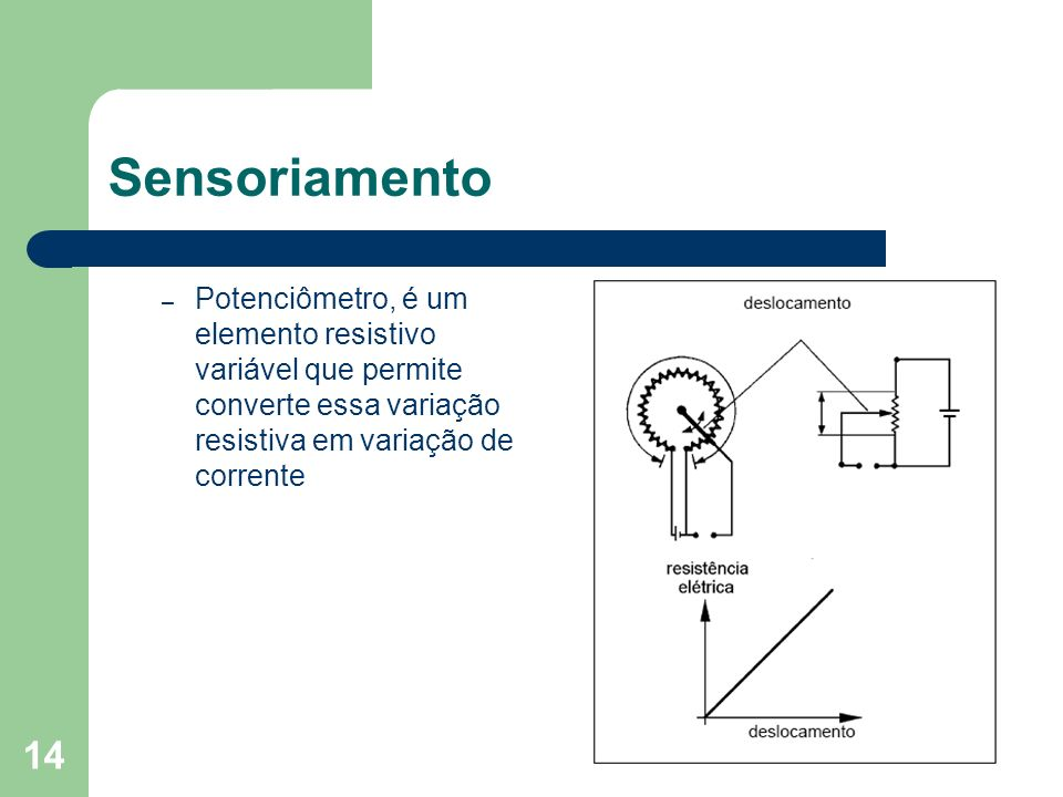 14 Sensoriamento – Potenciômetro, é um elemento resistivo variável que permite converte essa variação resistiva em variação de corrente