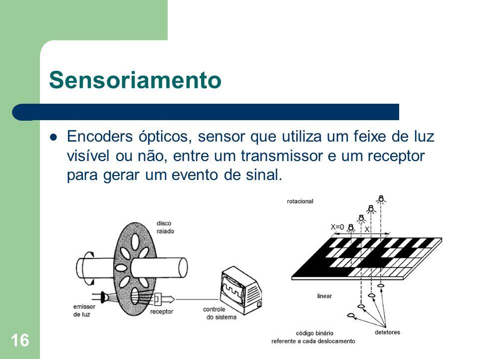 16 Sensoriamento Encoders ópticos, sensor que utiliza um feixe de luz visível ou não, entre um transmissor e um receptor para gerar um evento de sinal
