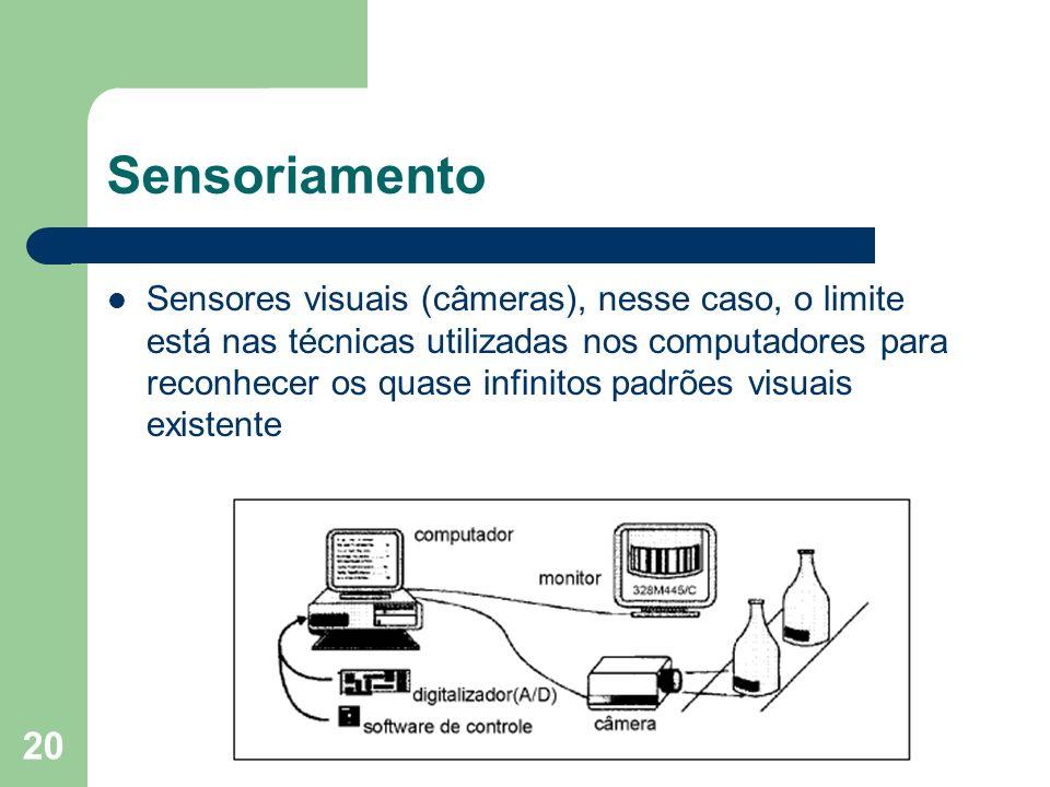 20 Sensoriamento Sensores visuais (câmeras), nesse caso, o limite está nas técnicas utilizadas nos computadores para reconhecer os quase infinitos pad