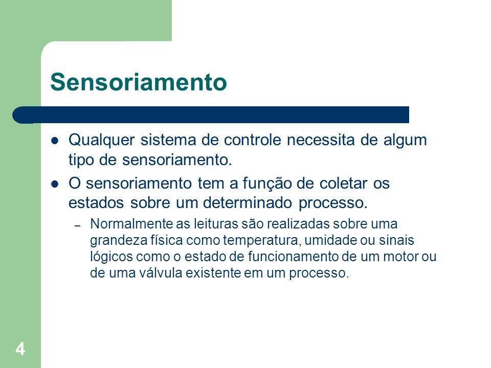 4 Sensoriamento Qualquer sistema de controle necessita de algum tipo de sensoriamento. O sensoriamento tem a função de coletar os estados sobre um det