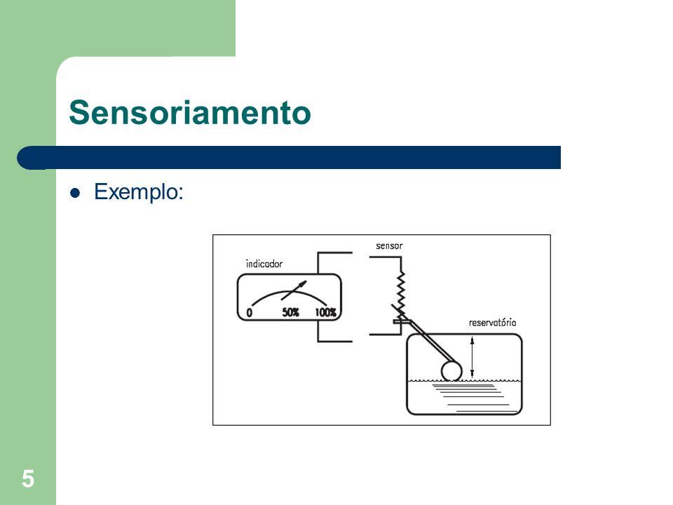 5 Sensoriamento Exemplo: