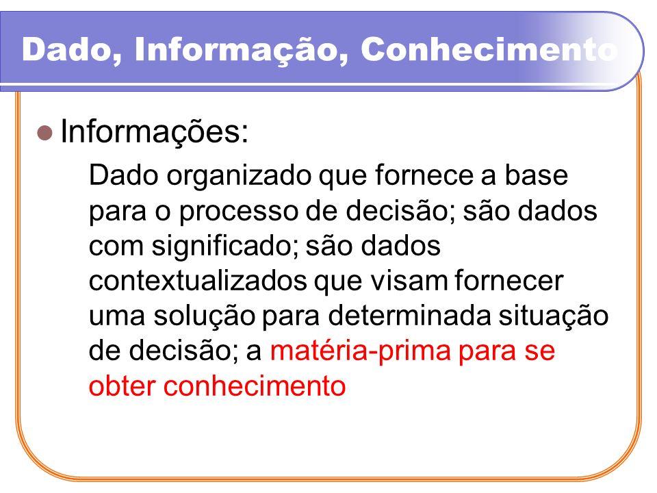 Dado, Informação, Conhecimento Conhecimento: Informação processada pelos indivíduos; argumentos e explicações que interpretam um conjunto de informações.