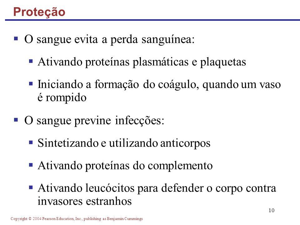 Copyright © 2004 Pearson Education, Inc., publishing as Benjamin Cummings 10 Proteção O sangue evita a perda sanguínea: Ativando proteínas plasmáticas