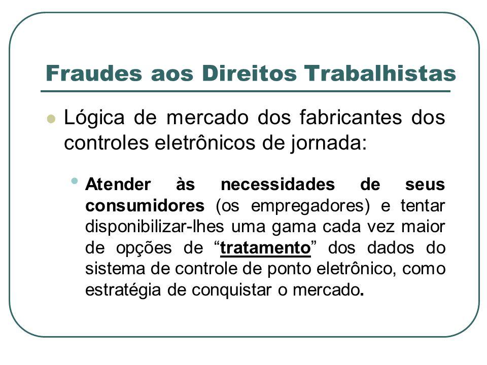 Sistema de Registro Eletrônico de Ponto - SREP Ações estratégicas: Mapeamento de dispositivos e rotinas que propiciam fraudes; Estudo da solução para o problema; Regulamentação.