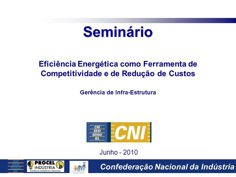 Confederação Nacional da Indústria Serviços de consultoria nas áreas de: –Eficiência energética; –Produção mais limpa; –Automação; –Logistica; –Sucroaucoleiro.