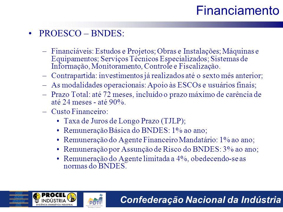 Confederação Nacional da Indústria PROESCO – BNDES: –Financiáveis: Estudos e Projetos; Obras e Instalações; Máquinas e Equipamentos; Serviços Técnicos Especializados; Sistemas de Informação, Monitoramento, Controle e Fiscalização.