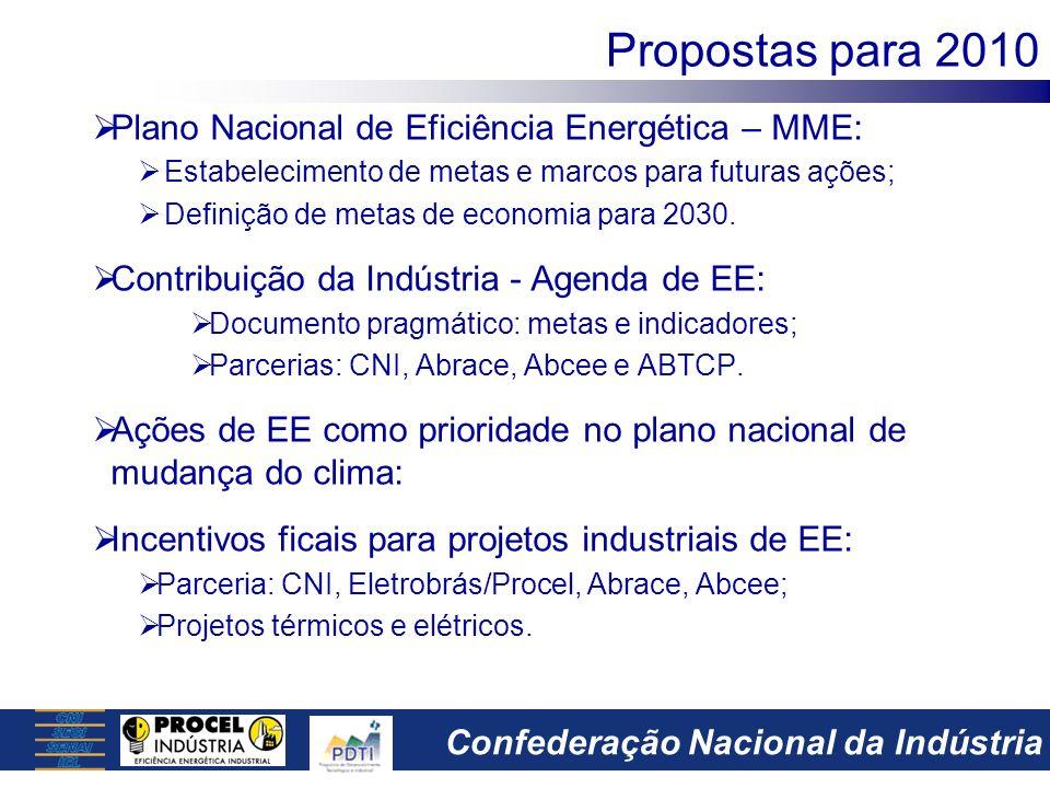 Confederação Nacional da Indústria Propostas para 2010 Plano Nacional de Eficiência Energética – MME: Estabelecimento de metas e marcos para futuras ações; Definição de metas de economia para 2030.