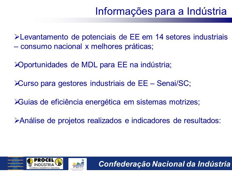 Confederação Nacional da Indústria Custo marginal de expansão x projetos de EE Duração das ações: 10 anos; Remuneração do capital: 12% aa