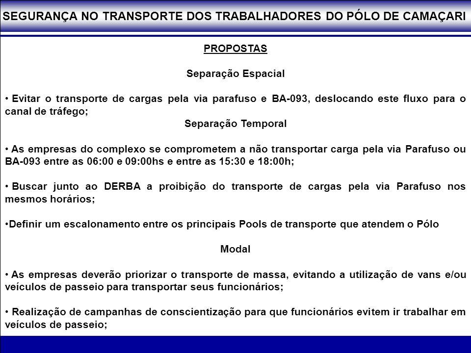 SEGURANÇA NO TRANSPORTE DOS TRABALHADORES DO PÓLO DE CAMAÇARI PROPOSTAS Separação Espacial Evitar o transporte de cargas pela via parafuso e BA-093, d
