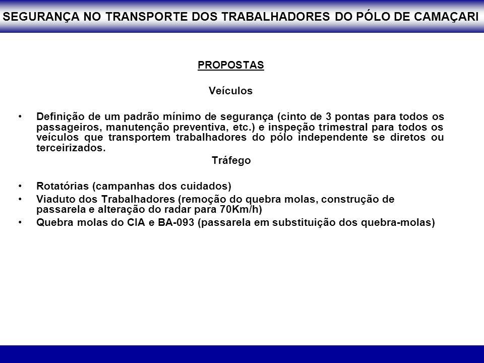 PROPOSTAS Veículos Definição de um padrão mínimo de segurança (cinto de 3 pontas para todos os passageiros, manutenção preventiva, etc.) e inspeção tr